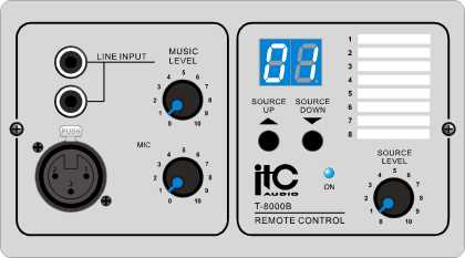 Remote Control Panel for Audio Matrix - V/C+2inputs