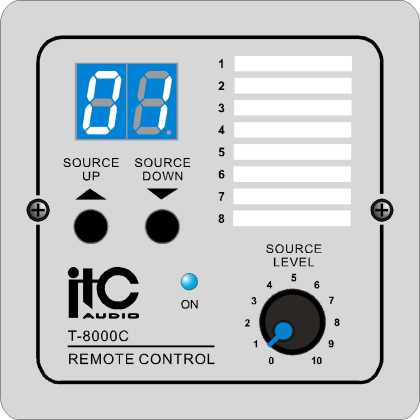 Remote Control Panel for Audio Matrix (Volume control)