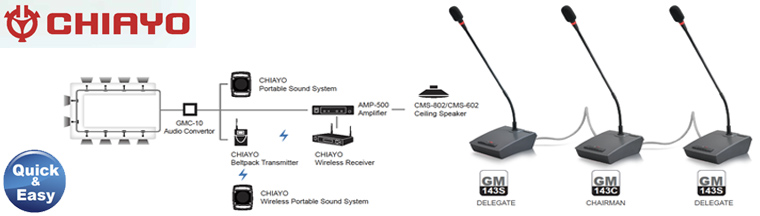 Conference table microphone system